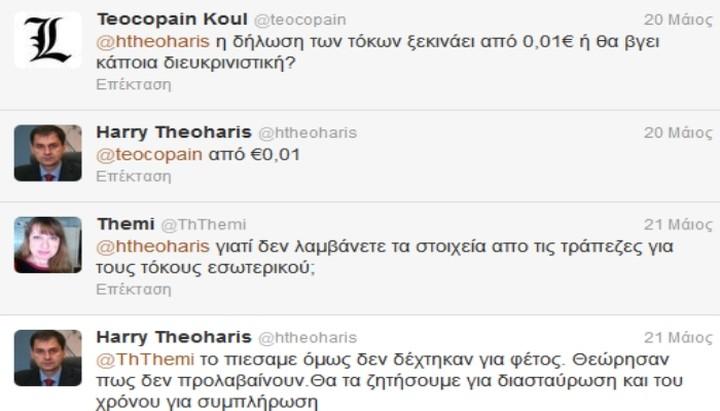 """To tweet του Θεοχάρη που """"καίει"""" 6.000.000 φορολογούμενους"""