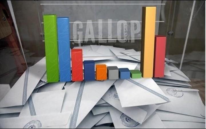 Οριακό προβάδισμα ΝΔ σε δυο δημοσκοπήσεις