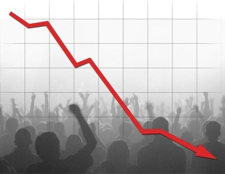 Μειώθηκε ο αριθμός των απασχολουμένων στο εμπόριο