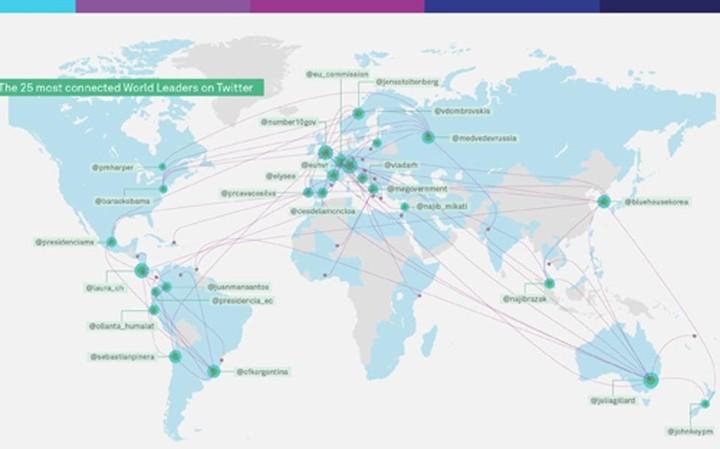 Twiplomacy: Τρίτη πιο δραστήρια κυβέρνηση στο Twitter, η κροατική