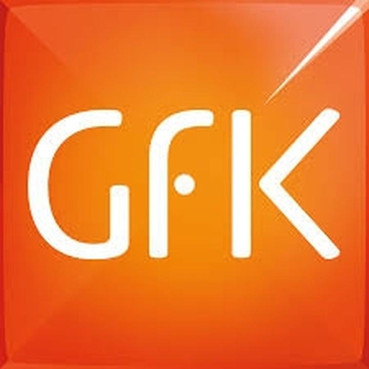 H Ντορίνα Φυντάνη Consumer Experiences της GfK Hellas