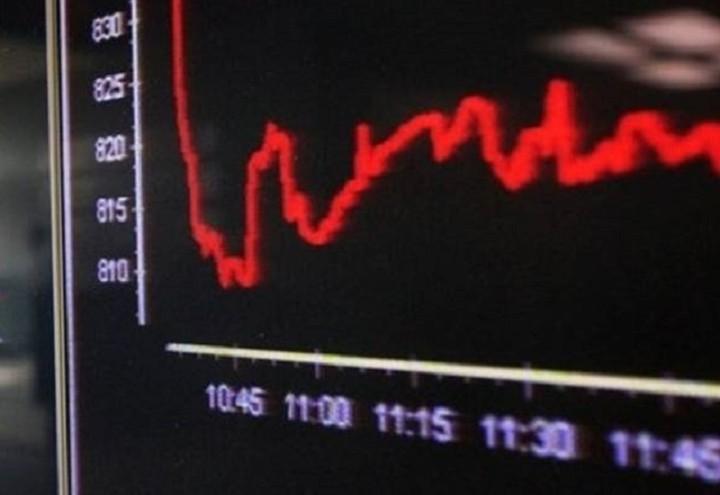 Νέα ισχυρή πτώση στο χρηματιστήριο - Συνθλίβεται το ευρώ