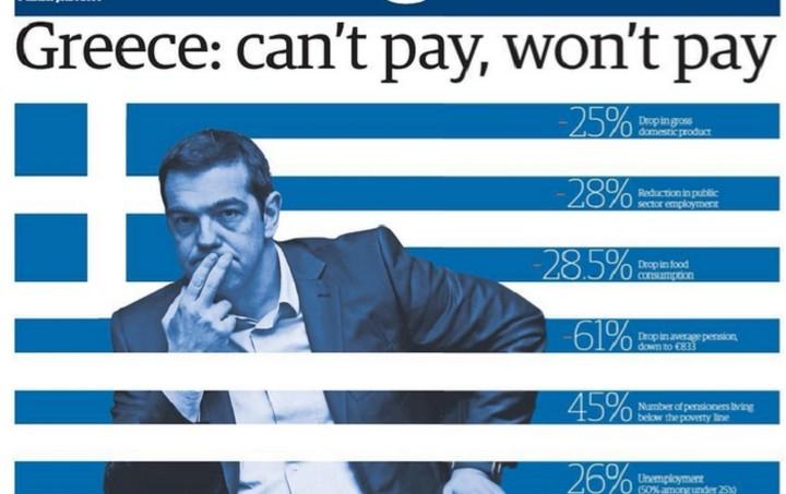 Guardian: Το πρωτοσέλιδο κι οι 6 τραγικοί αριθμοί της ελληνικής οικονομίας