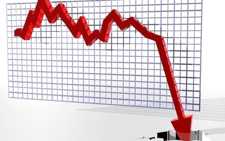 Πτώση τζίρου πάνω από 70% για 3 από τις 10 επιχειρήσεις