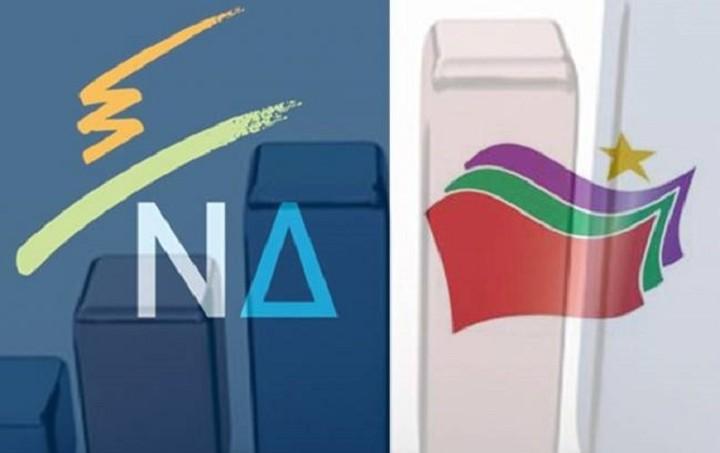 Ντέρμπι ΣΥΡΙΖΑ - ΝΔ: Στο 2% η διαφορά!