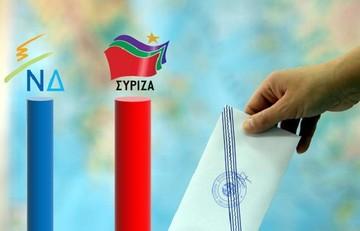 «Ντέρμπι» δείχνουν τα γκάλοπ - Μικρό προβάδισμα για τον ΣΥΡΙΖΑ