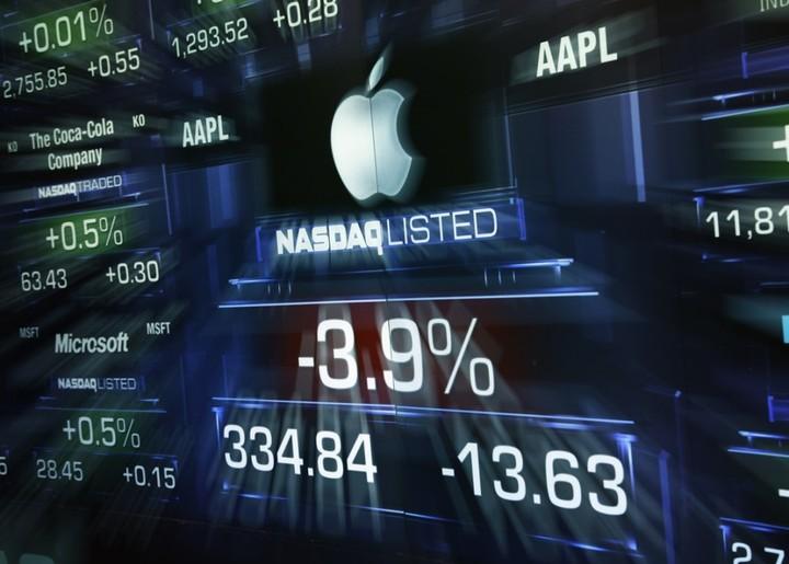 "WS: ""Βαρίδι"" η Apple για Nasdaq"