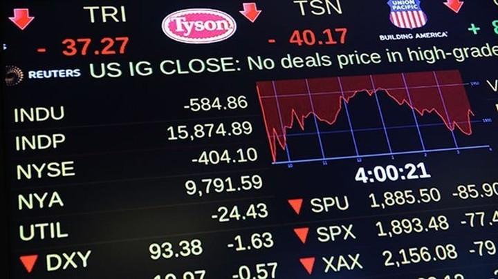 """""""Κατακόκκινη"""" η Wall Street με πίεση από Fed και πετρέλαιο"""