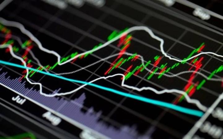 Κέρδη στις ευρωαγορές εν μέσω πολιτικών εξελίξεων