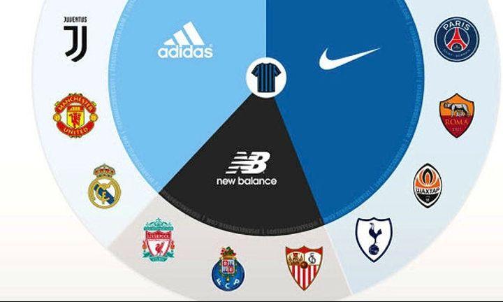 Η μάχη των εταιρειών στους «16» του Champions league