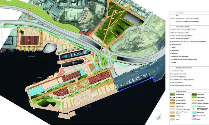 "To masterplan του ΟΛΠ, οι ουρανοξύστες και τα ""κλειστό"" εμπορικό κέντρο"