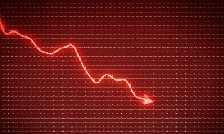 Τραπεζικό «τσουνάμι« κλονίζει το ΧΑ, κάτω από τις 600 μονάδες ο γενικός δείκτης