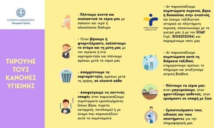 Κοροναϊός : Οι κανόνες υγιεινής - Πώς θα προστατευθούμε