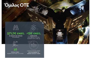 Όμιλος ΟΤΕ: Η τεχνολογία σύμμαχος στη βιώσιμη ανάπτυξη