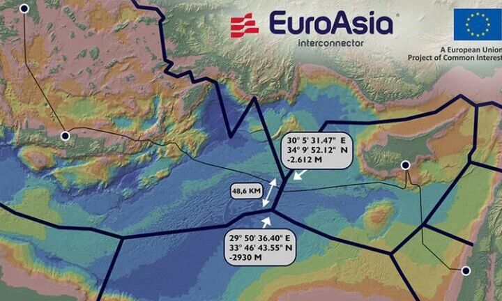 MOU Ελλάδας, Κύπρου και Ισραήλ για την ηλεκτρική διασύνδεση EuroAsia Interconnector