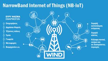 Η WIND εντάσσει την τεχνολογία NarrowBand Internet of Things (NB-IoT) στο δίκτυο της