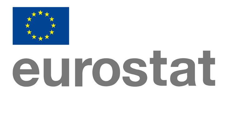 Eurostat: Ανάπτυξη 2% στην οικονομία της ευρωζώνης το β' τρίμηνο του 2021