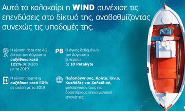 WIND: Αύξηση 122% της κίνησης data τον Αύγουστο