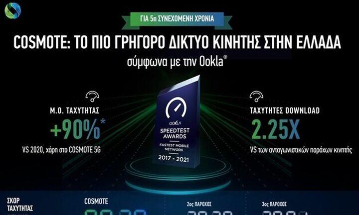 Cosmote: Για 5η συνεχή χρονιά αναδείχθηκε ως «το πιο γρήγορο δίκτυο κινητής στην Ελλάδα»